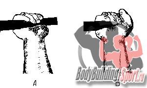 А – открытый хват (неправильный), Б – закрытый хват (правильный)